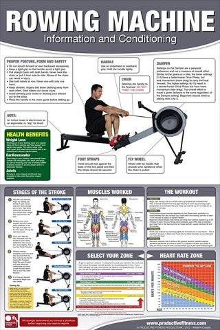 A great rowing machine workout guide