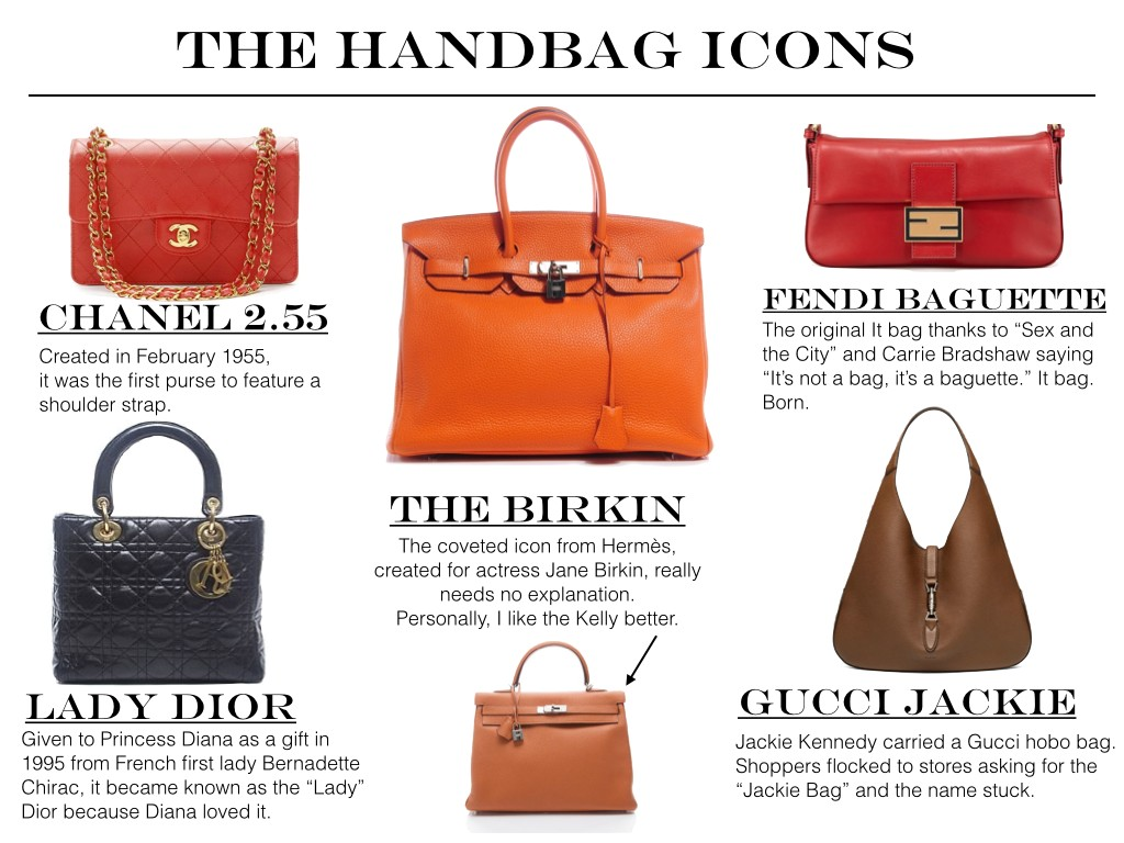 Handbags icons, most iconic purses, hermes birkin, hermes kelly, lady dior, gucci jackie, chanel 2.55, fendi baguette