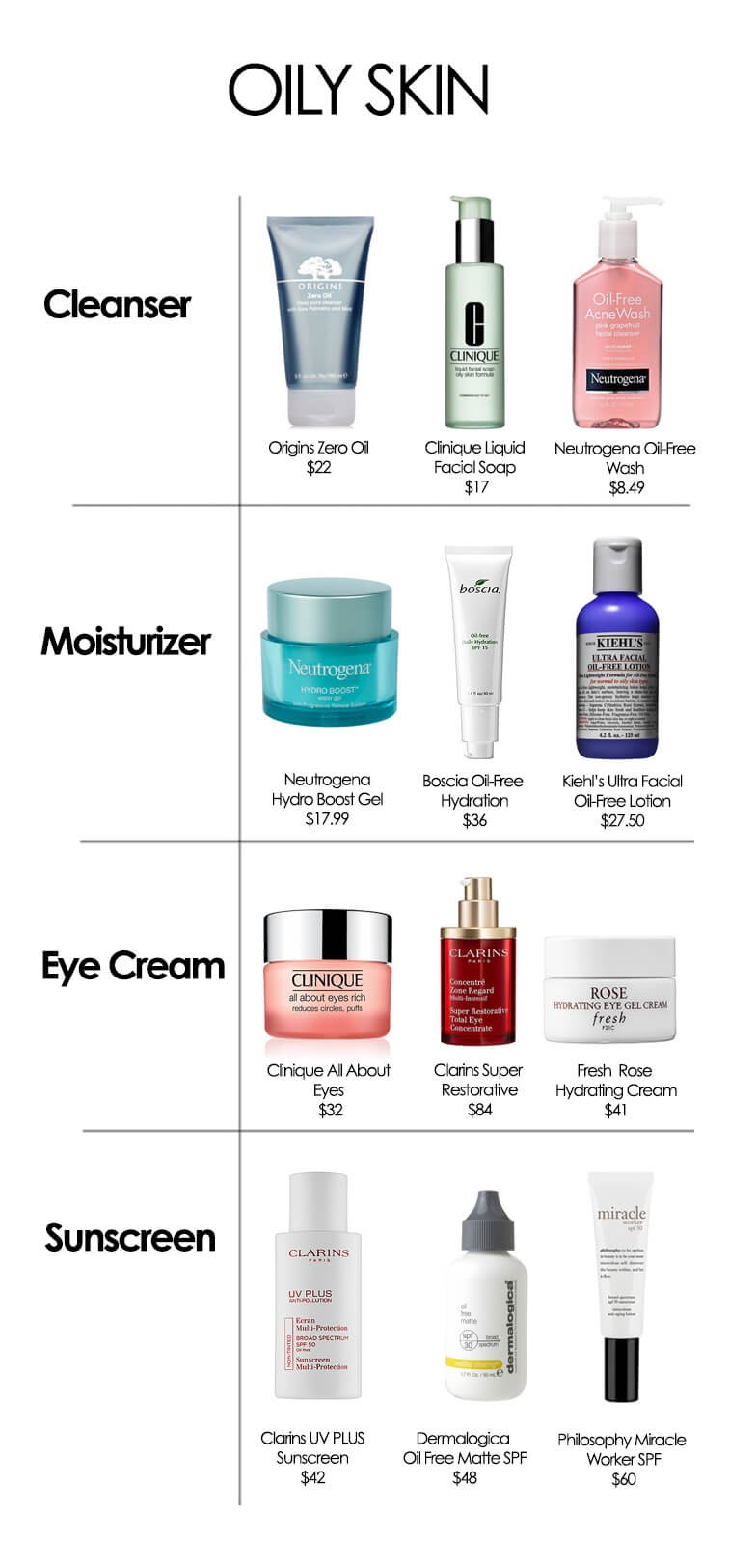The Best Products For Your Skin Type Simply Sona