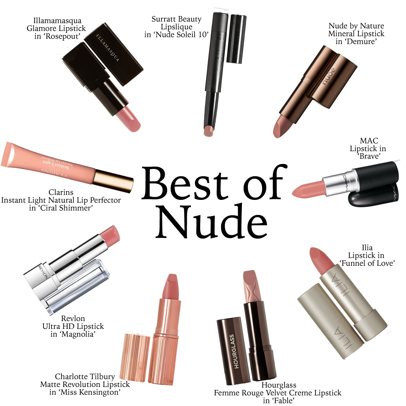 best nude lipsticks - what would karl do