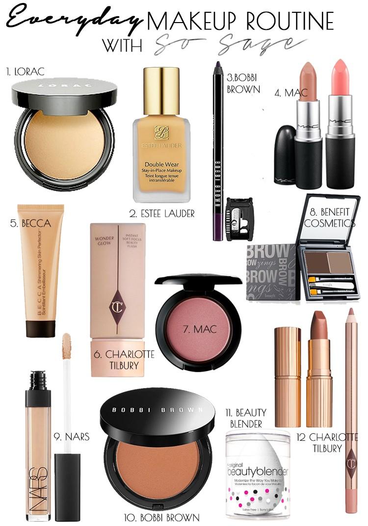 everyday makeup routine - Style Guru: Fashion, Glitz ...