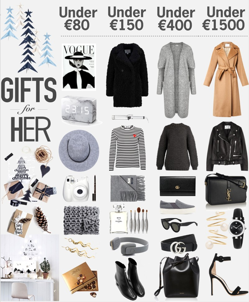 Best Christmas Gifts For Her.Christmas Gift Guide Best Christmas Gifts For Her In