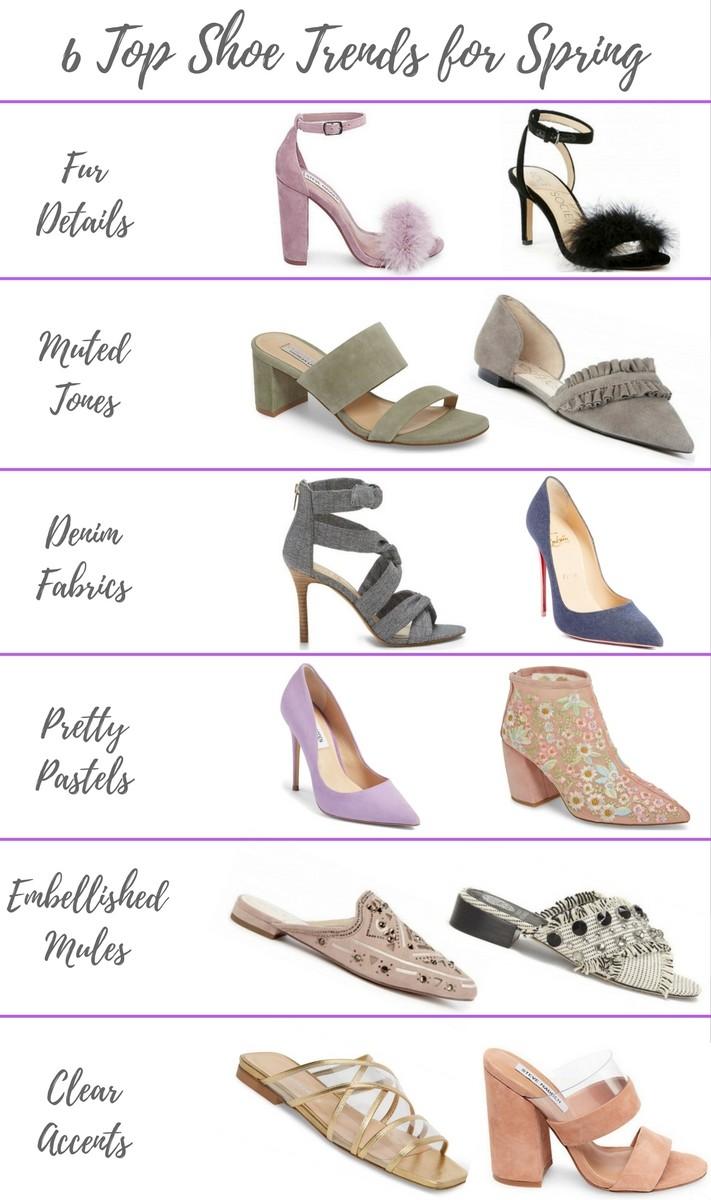 81b72b448229 The Six Top Shoe Trends for Spring 2018 - joyfully so