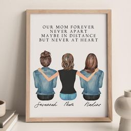 Personalized Wall Art, Mom Gift From Daughter, Custom Mother Son Print, Mom Birthday Gift, Family...   Etsy (US)