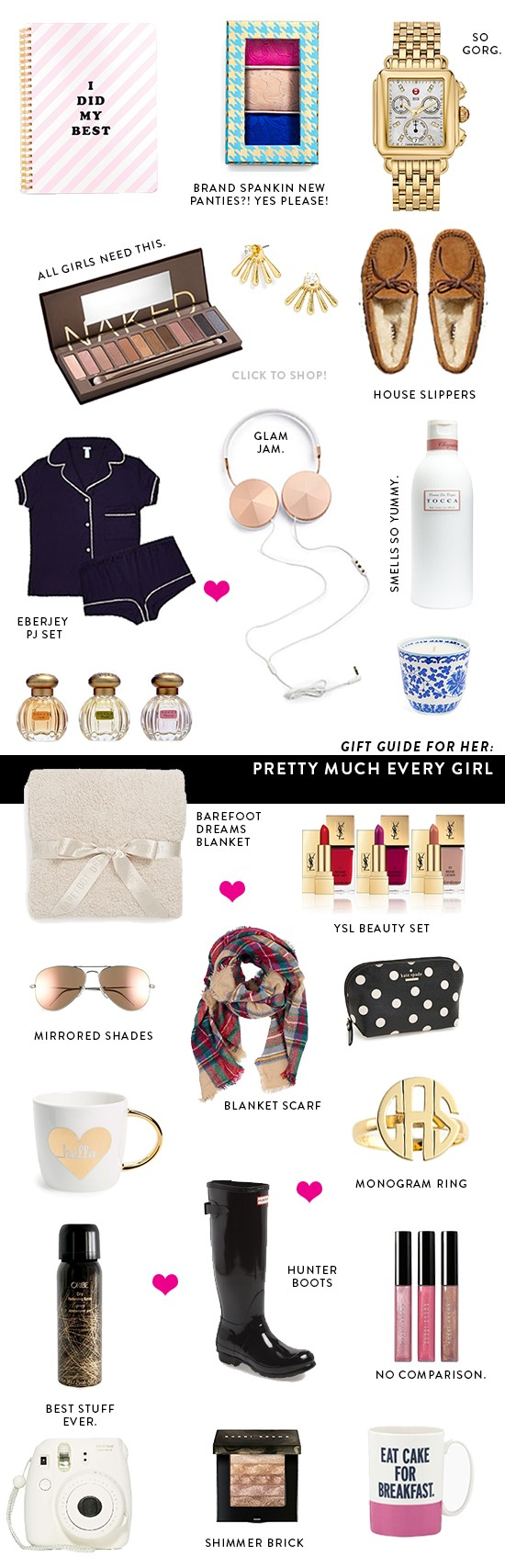 Gift guide for her pretty much every girl for List of gifts for her