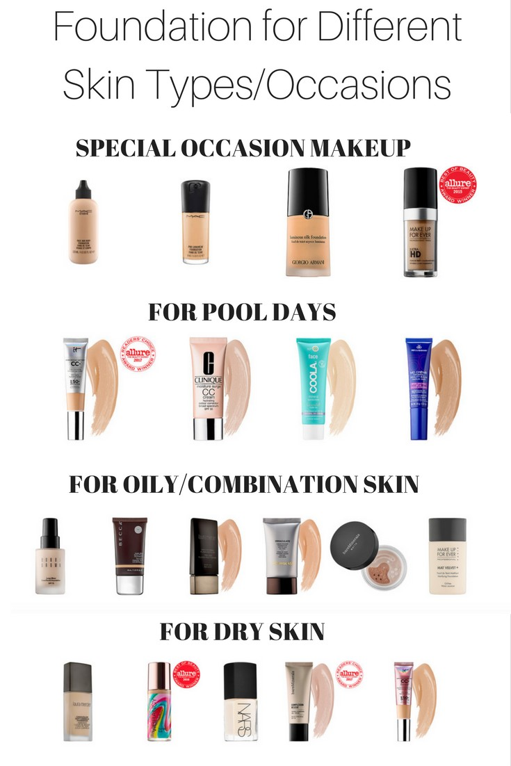 Foundation for different skin types and occasions | Why I Wear Different Foundations | www.simplystine.com