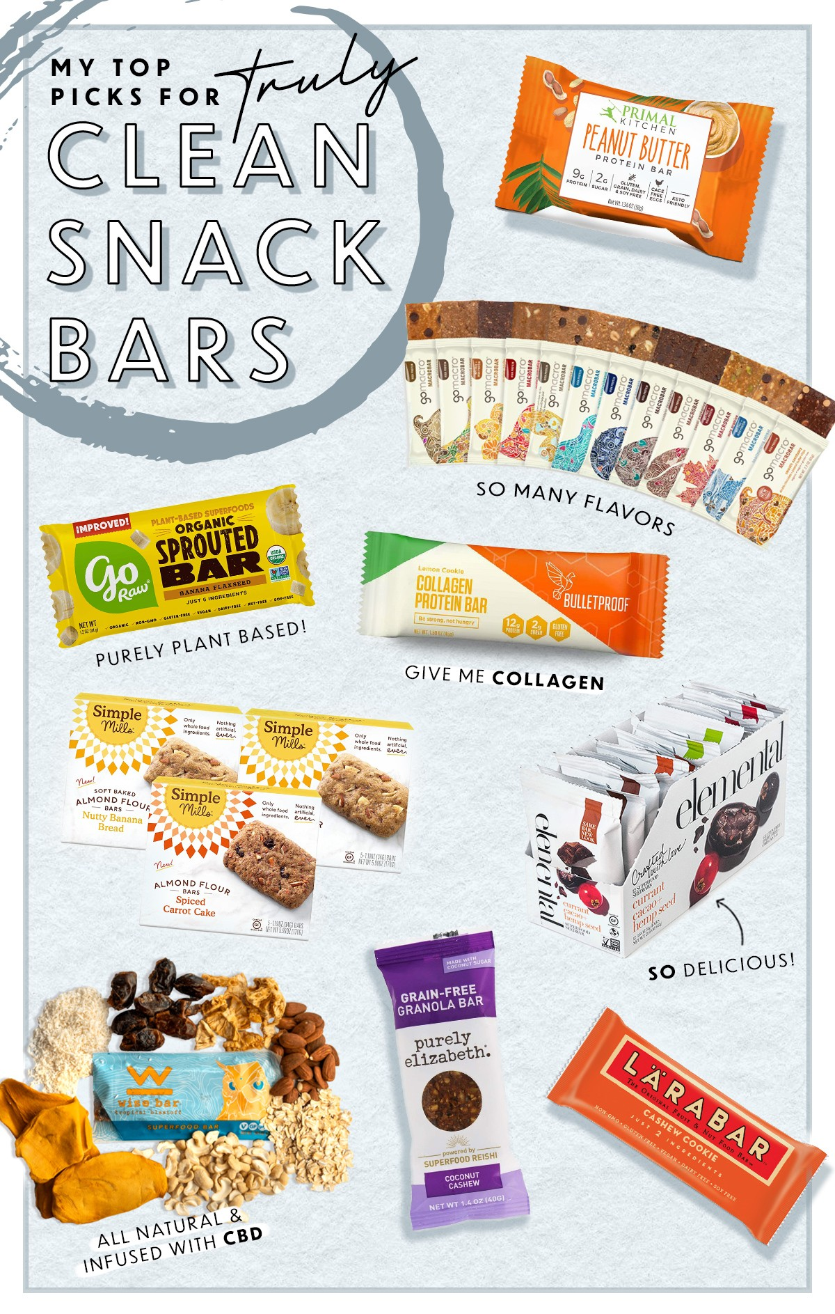 img?v=2 - My Top Picks for Truly Clean Snack Bars