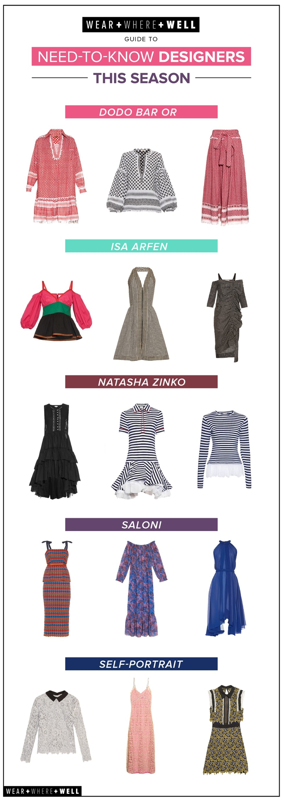 5 Need To Know Designers For Spring 2016 Carrie Colbert Five That I Am Loving This Each Of These Has Something Unique And Fresh Add Your Wardrobe