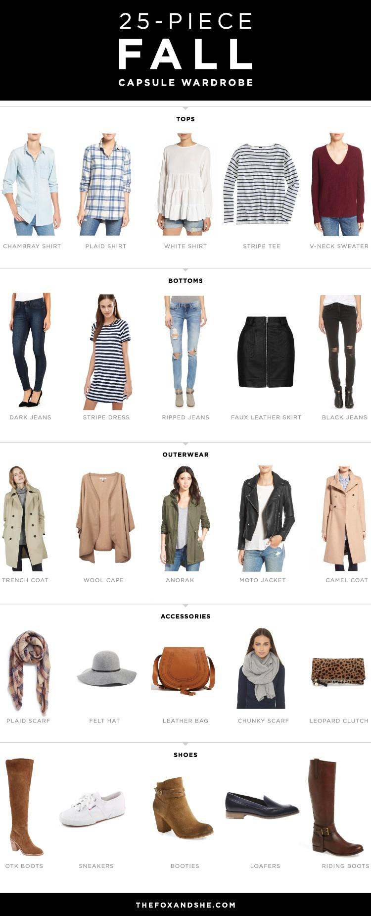 3a3534b9aad1e How to Create a Fall Capsule Wardrobe