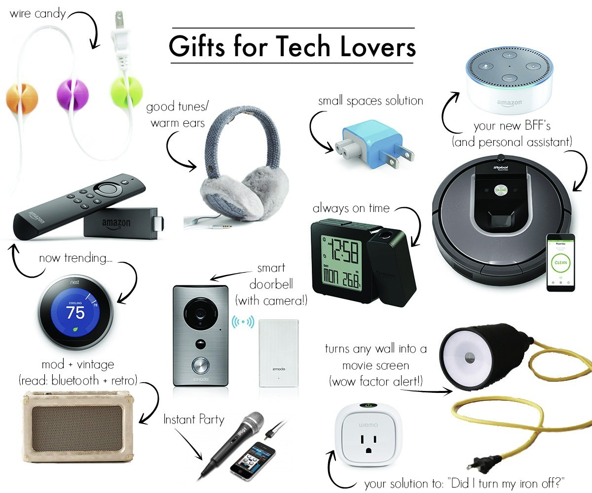 Tech Gifts for Gadget Lovers - The Motherchic