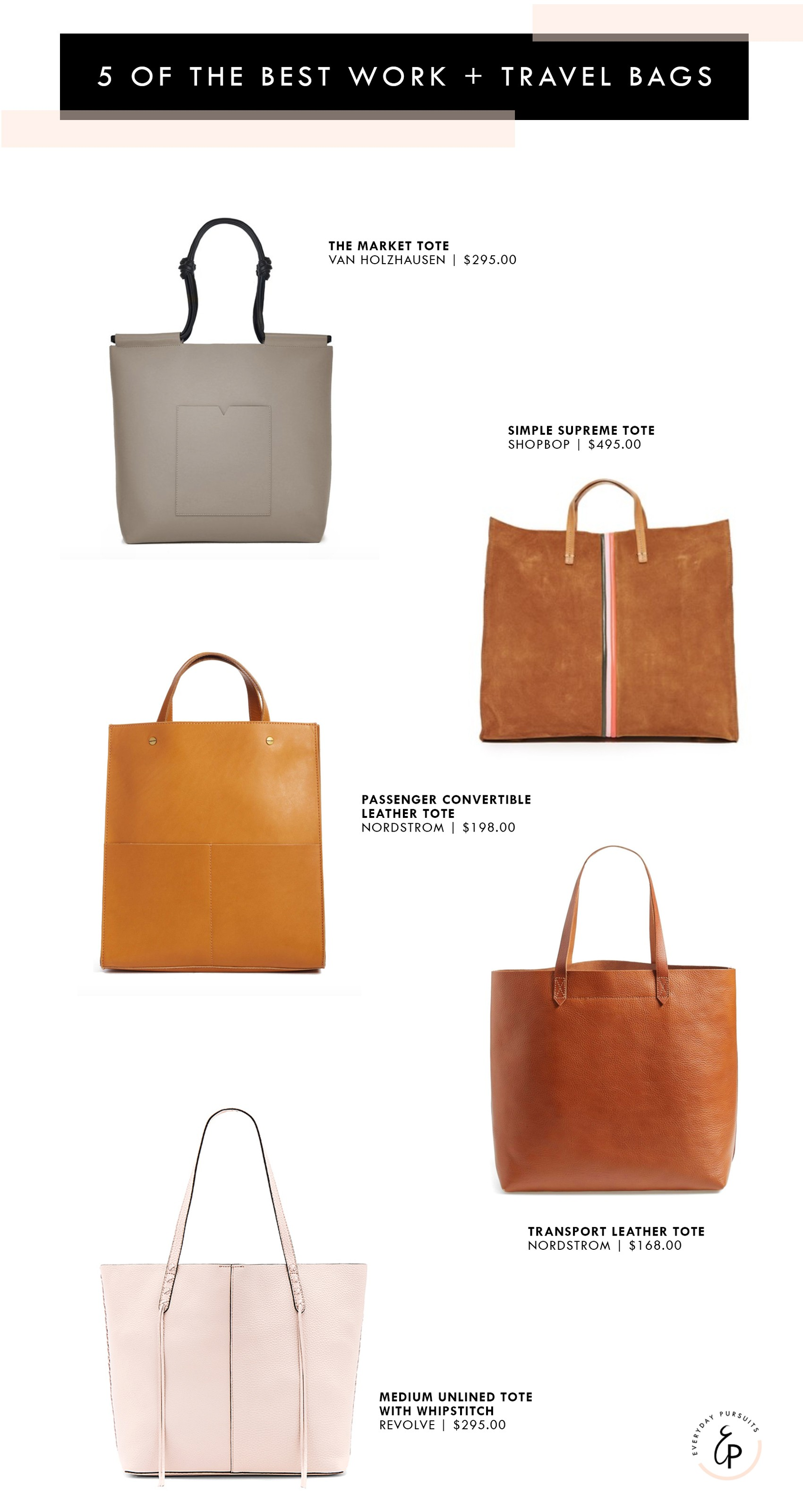 5869a0160988 Von Holzhausen Market Tote | Clare V Supreme Tote | Madewell Passenger Leather  Tote | Madewell Transport Leather Tote | Rebecca Minkoff Tote