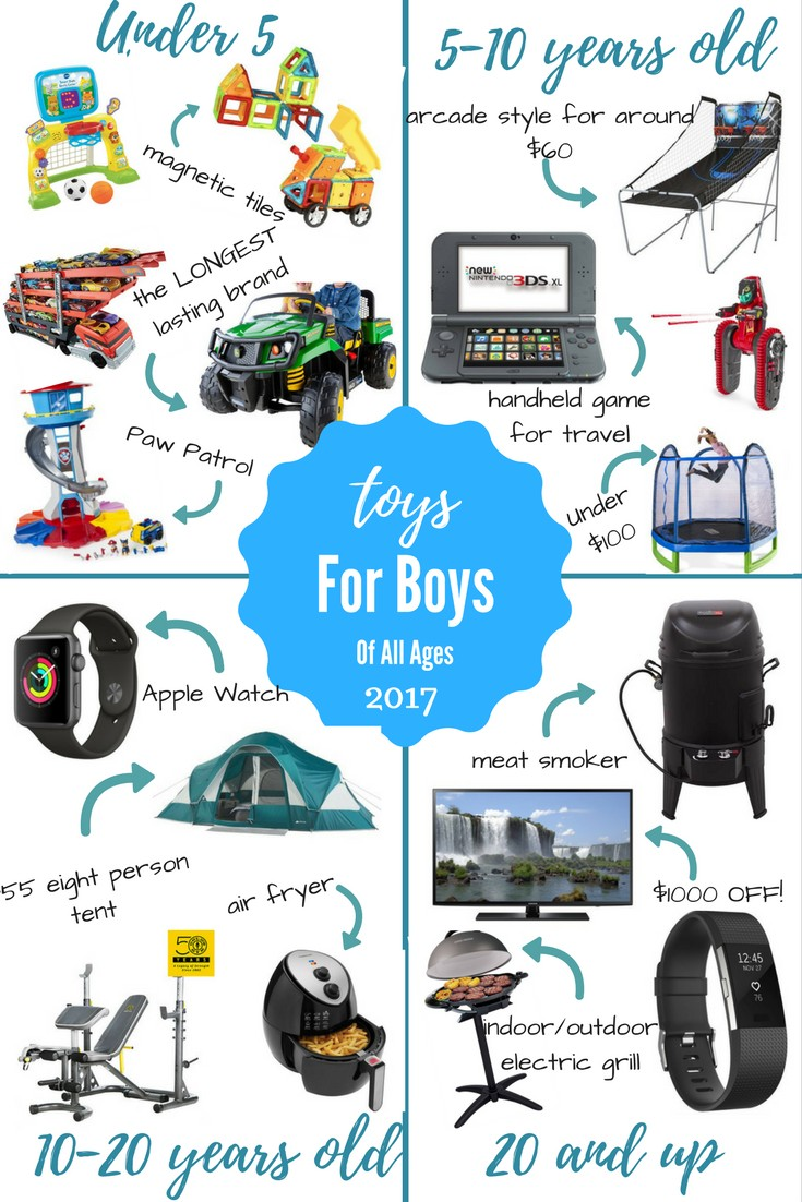 Top Toys for Boys of All Ages From Walmart - Holidays 2017