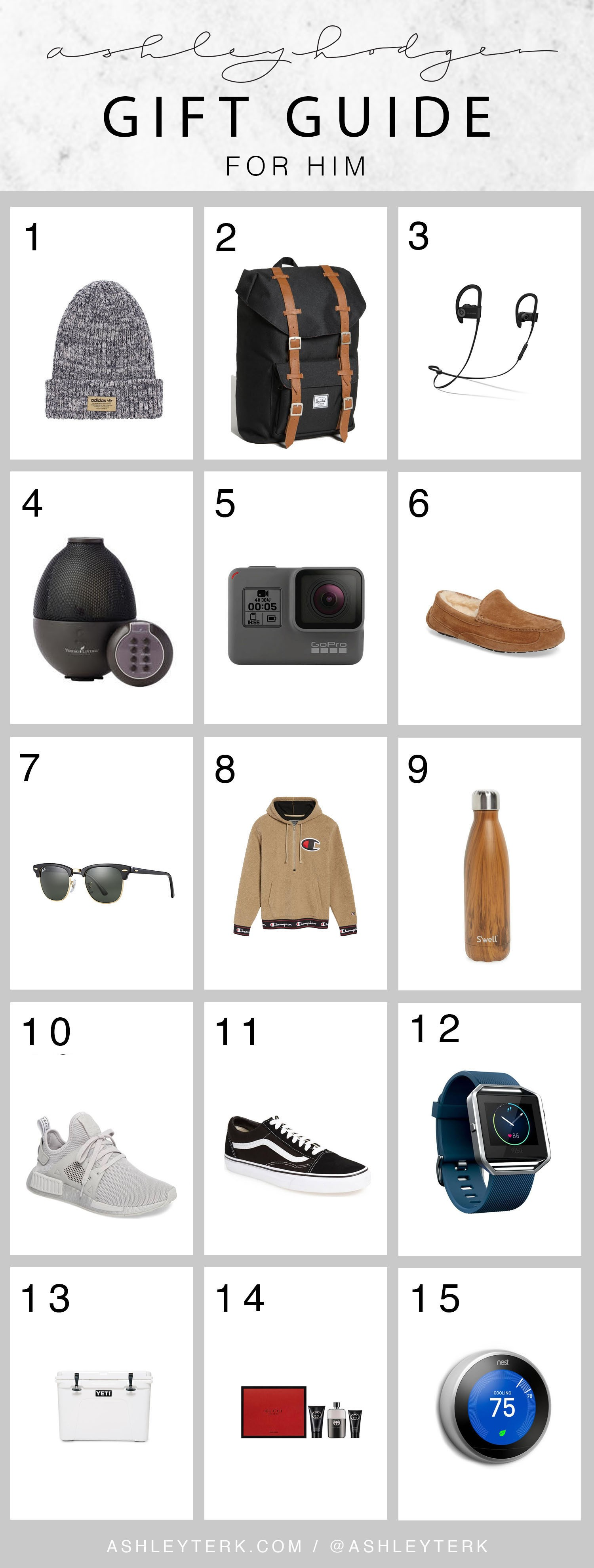top christmas gift guide for him