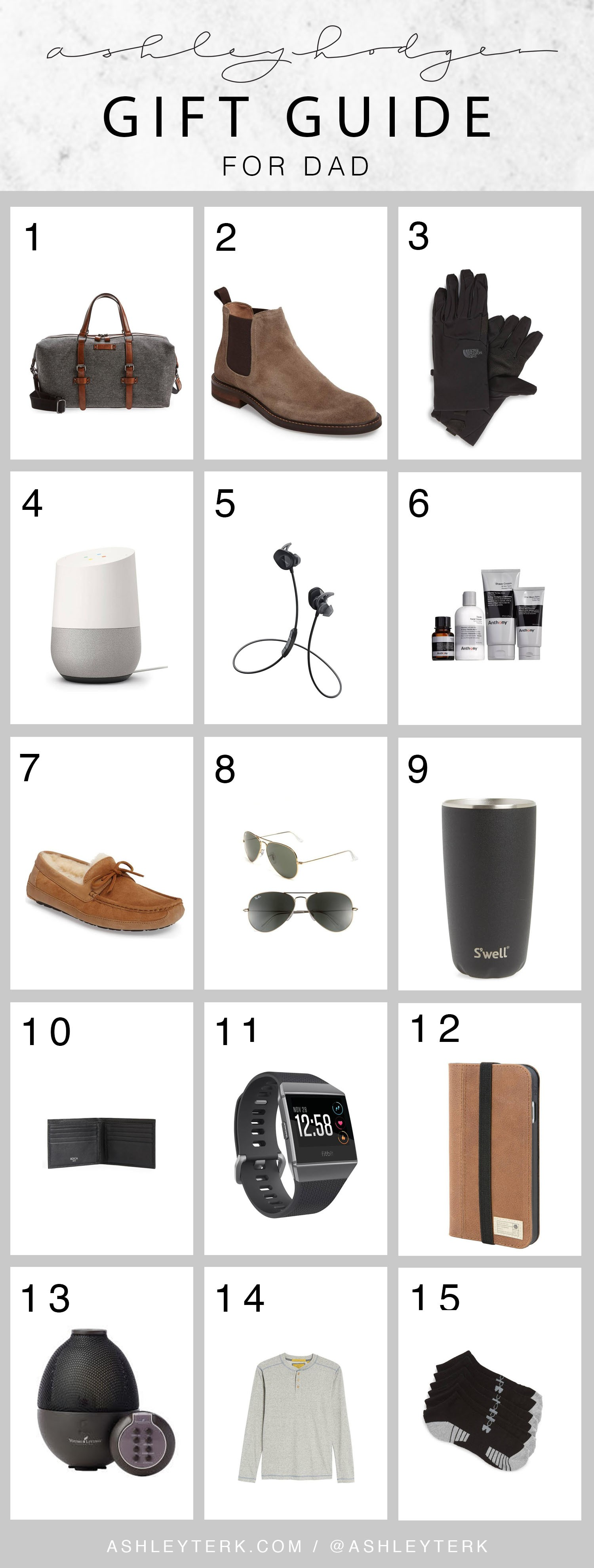 Christmas Gift Guide: For Dad | Ashley Hodges