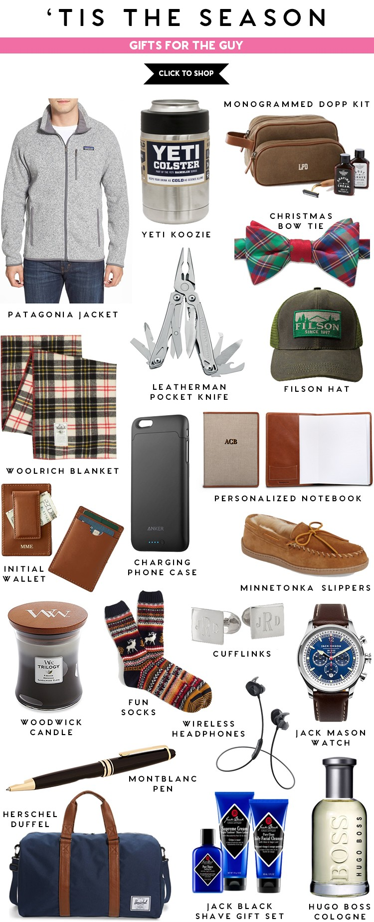 tis the season // gifts for the guy | a lonestar state of southern