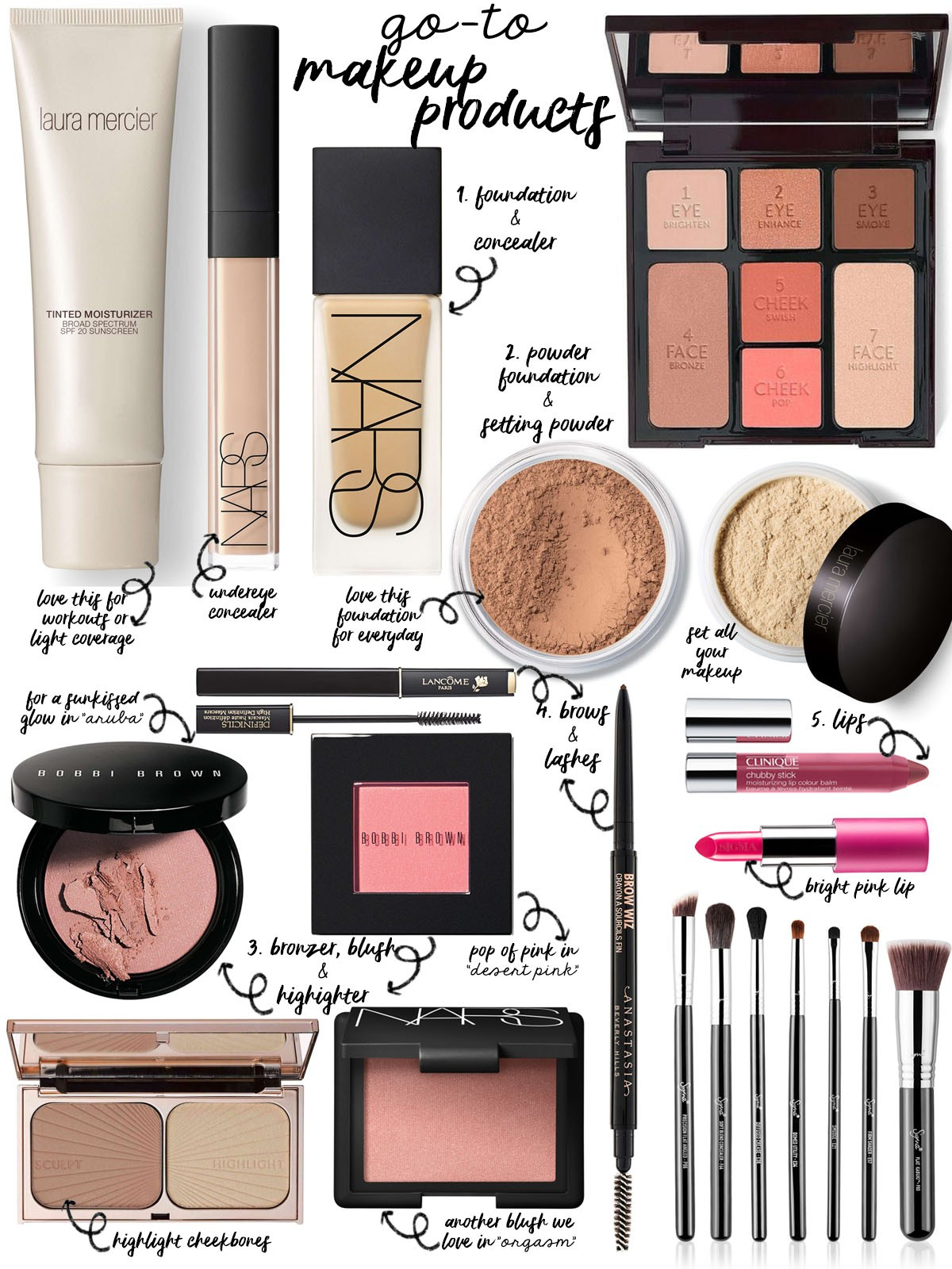Go To Makeup Products Updated