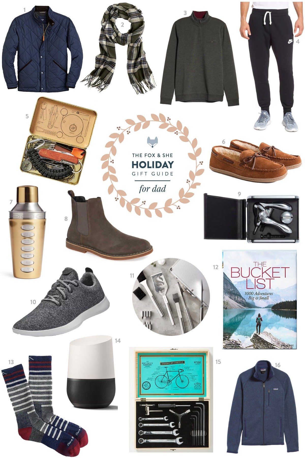 Gift Ideas for Dad (& your Father-in