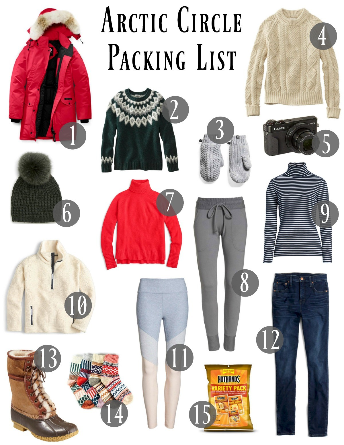 ac3b7391 Packing for the arctic circle is tricky, it is a remote area so you can't  just run to the store to buy anything you forgot. I did a bunch of research  before ...