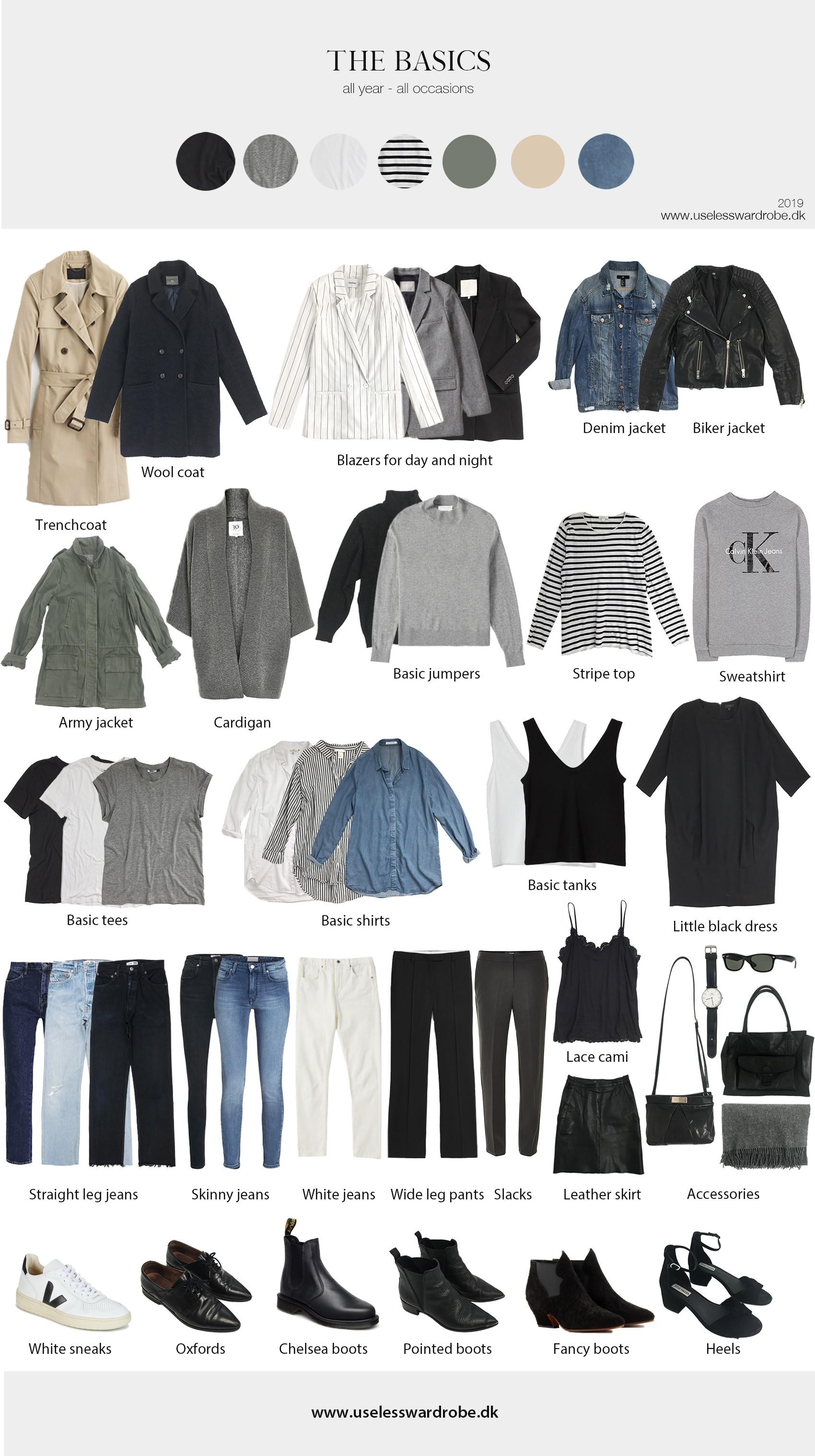 c4a72ff07f79 Capsule wardrobe: what, why & how