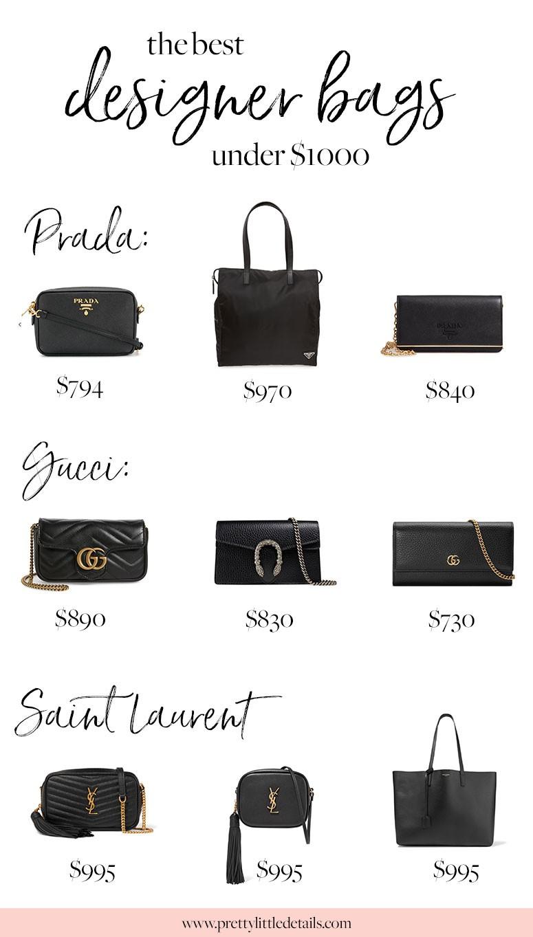 Best Designer Handbags Under 1000