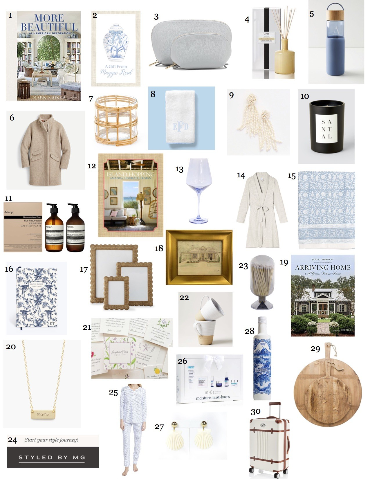 Christmas Gift Guide For The Girls Elisabeth Butter